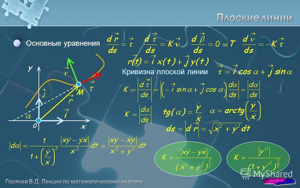 Основные уравнения: x y 0 M Кривизна плоской линии