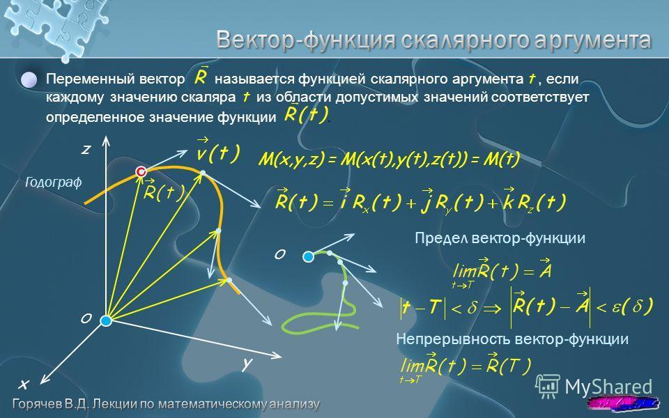 Переменный вектор называется функцией скалярного аргумента t, если каждому значению скаляра t из области допустимых значений соответствует определенное значение функции. y z x O Годограф M(x,y,z) = M(x(t),y(t),z(t)) = M(t) O Предел вектор-функции Неп