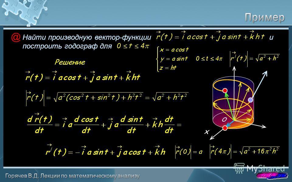 @ Найти производную вектор-функции и построить годограф для Решение O y z x