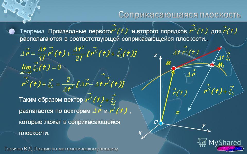 y z x O M M1M1 Теорема Производные первого и второго порядков для располагаются в соответствующей соприкасающейся плоскости.. Таким образом вектор разлагается по векторам и, которые лежат в соприкасающейся плоскости.