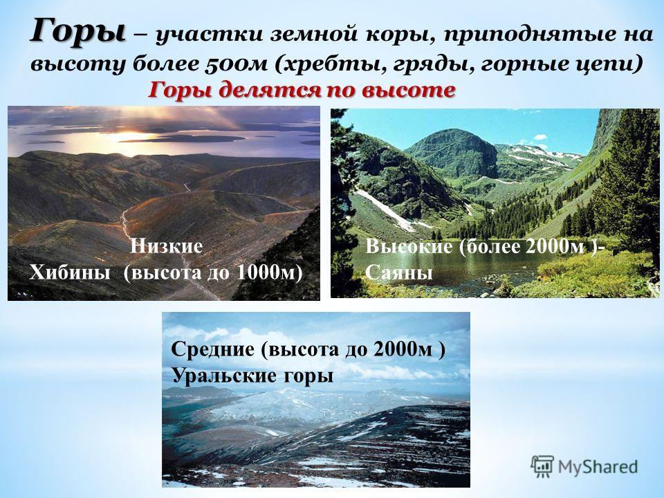 Горы Горы – участки земной коры, приподнятые на высоту более 500м (хребты, гряды, горные цепи) Горы делятся по высоте Низкие Хибины (высота до 1000м) Высокие (более 2000м )- Саяны Средние (высота до 2000м ) Уральские горы