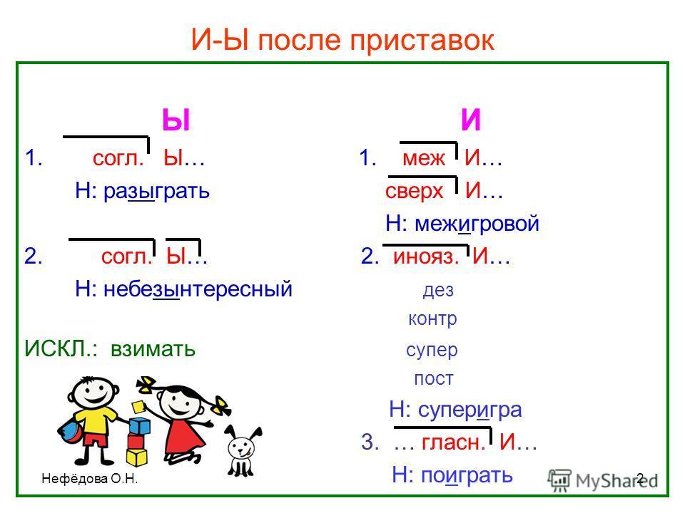 Нефёдова О.Н.2 И-Ы после приставок Ы И 1.согл. Ы… 1. меж И… Н: разыграть сверх И… Н: межигровой 2. согл. Ы… 2. инояз. И… Н: небезынтересный дез контр ИСКЛ.: взимать супер пост Н: суперигра 3. … гласн. И… Н: поиграть