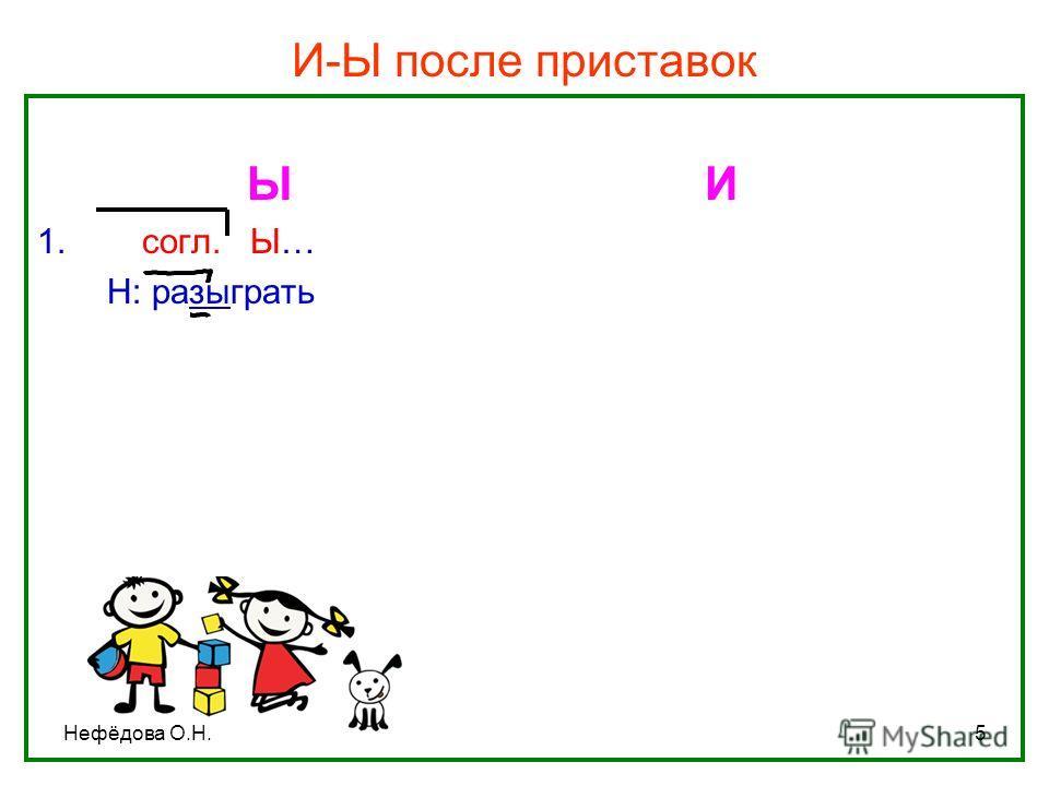 Нефёдова О.Н.5 И-Ы после приставок Ы И 1.согл. Ы… Н: разыграть