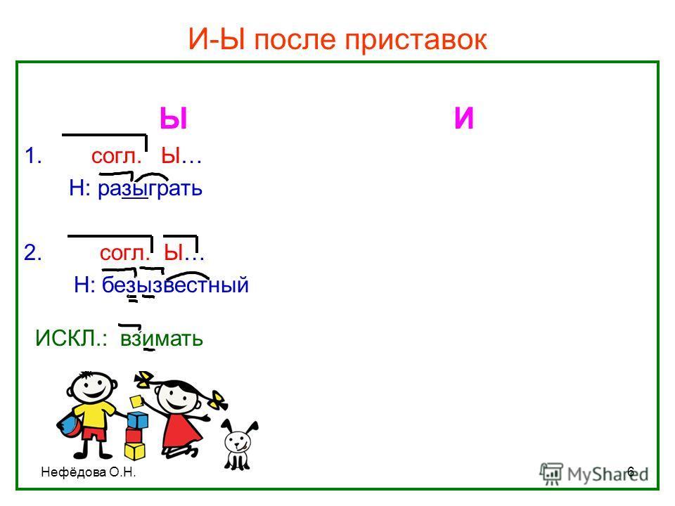 Нефёдова О.Н.6 И-Ы после приставок Ы И 1.согл. Ы… Н: разыграть 2. согл. Ы… Н: безызвестный ИСКЛ.: взимать