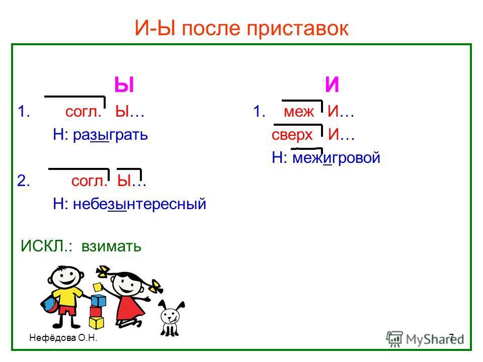 Нефёдова О.Н.7 И-Ы после приставок Ы И 1.согл. Ы… 1. меж И… Н: разыграть сверх И… Н: межигровой 2. согл. Ы… Н: небезынтересный ИСКЛ.: взимать