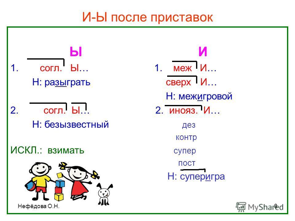 Нефёдова О.Н.8 И-Ы после приставок Ы И 1.согл. Ы… 1. меж И… Н: разыграть сверх И… Н: межигровой 2. согл. Ы… 2. инояз. И… Н: безызвестный дез контр ИСКЛ.: взимать супер пост Н: суперигра