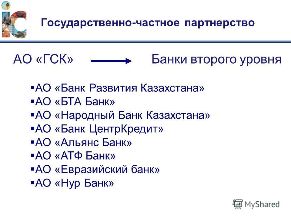 Государственно-частное партнерство АО «ГСК»Банки второго уровня АО «Банк Развития Казахстана» АО «БТА Банк» АО «Народный Банк Казахстана» АО «Банк ЦентрКредит» АО «Альянс Банк» АО «АТФ Банк» АО «Евразийский банк» АО «Нур Банк»