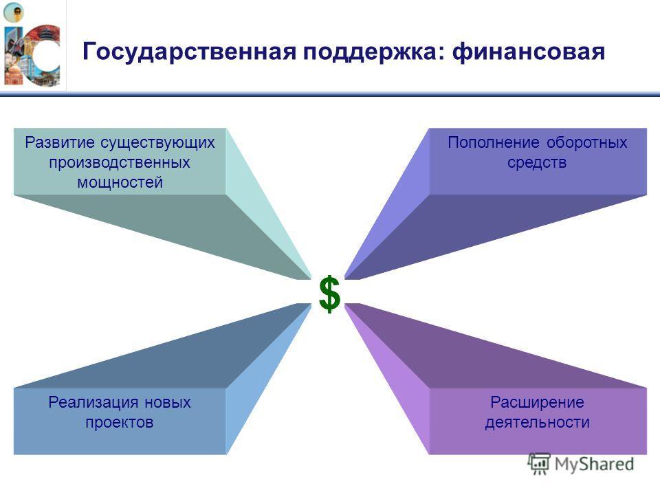 Государственная поддержка: финансовая Развитие существующих производственных мощностей Пополнение оборотных средств Реализация новых проектов Расширение деятельности $