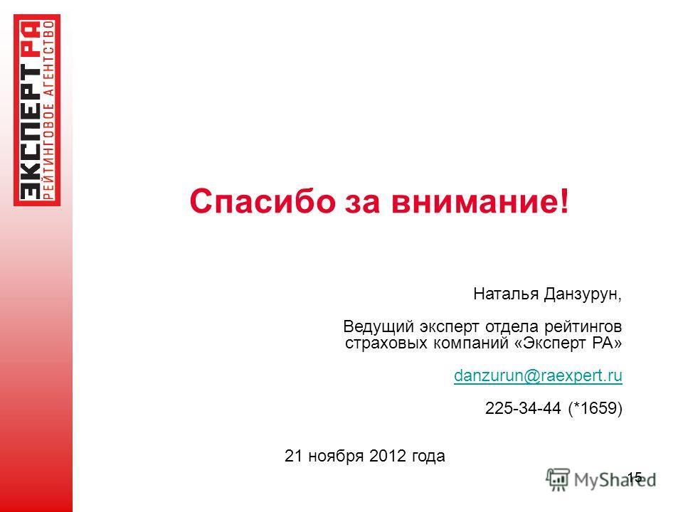 15 Спасибо за внимание! Наталья Данзурун, Ведущий эксперт отдела рейтингов страховых компаний «Эксперт РА» danzurun@raexpert.ru 225-34-44 (*1659) 21 ноября 2012 года