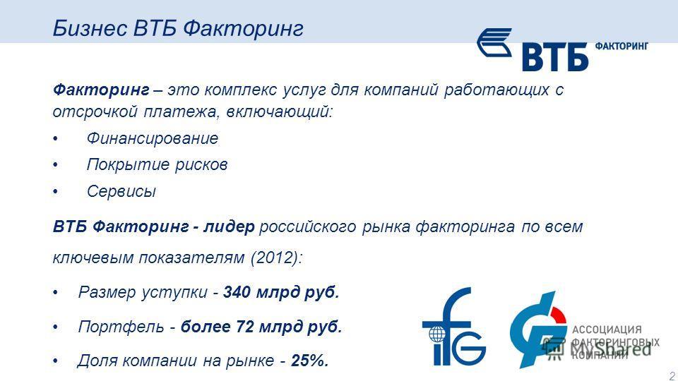 Факторинг – это комплекс услуг для компаний работающих с отсрочкой платежа, включающий: Финансирование Покрытие рисков Сервисы 2 Бизнес ВТБ Факторинг ВТБ Факторинг - лидер российского рынка факторинга по всем ключевым показателям (2012): Размер уступ