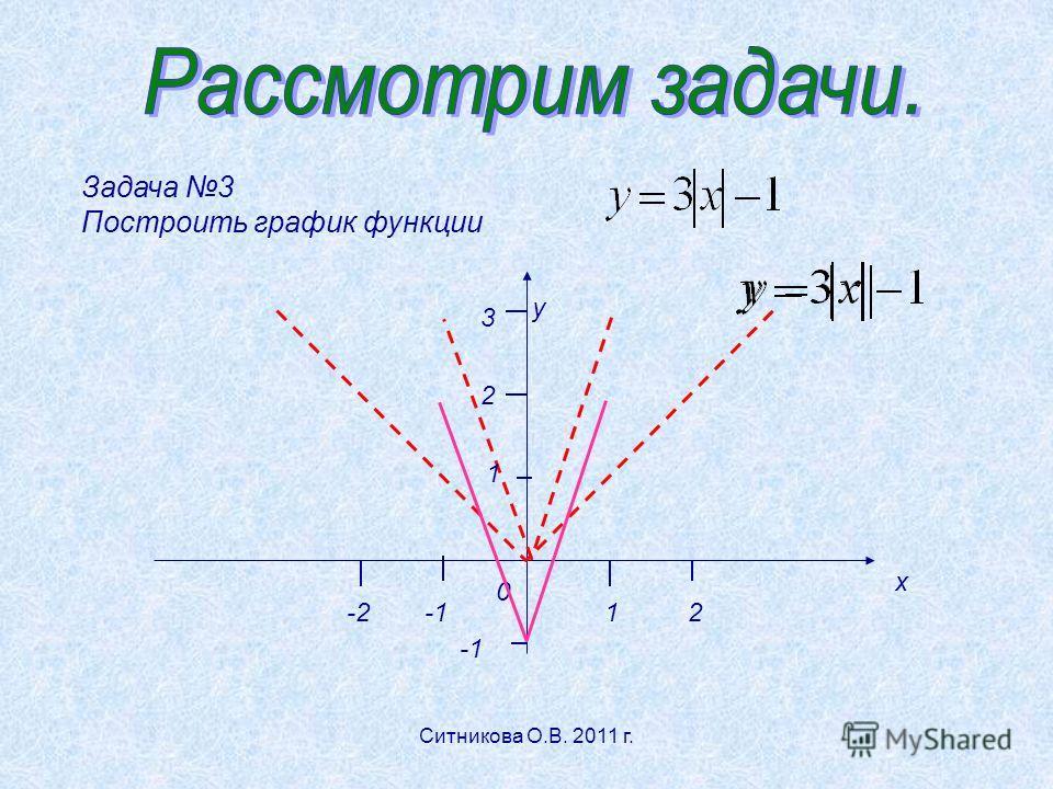 Задача 3 Построить график функции у х 1 12 0 3 2 -1-2-2 Ситникова О.В. 2011 г.