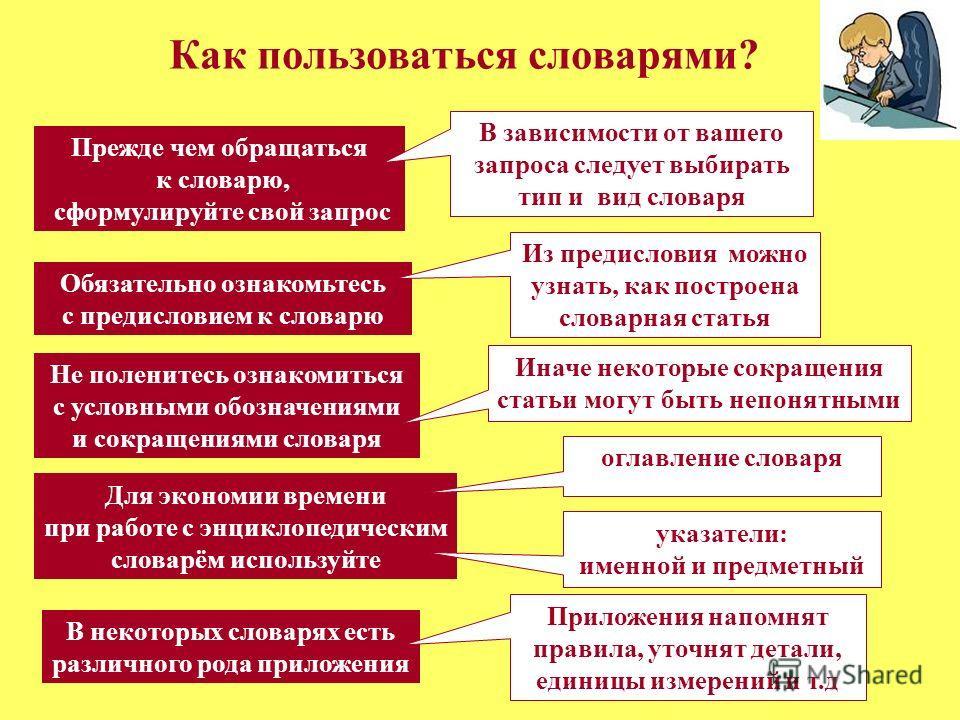 Сообщение О Словаре Русского Языка Ожегова