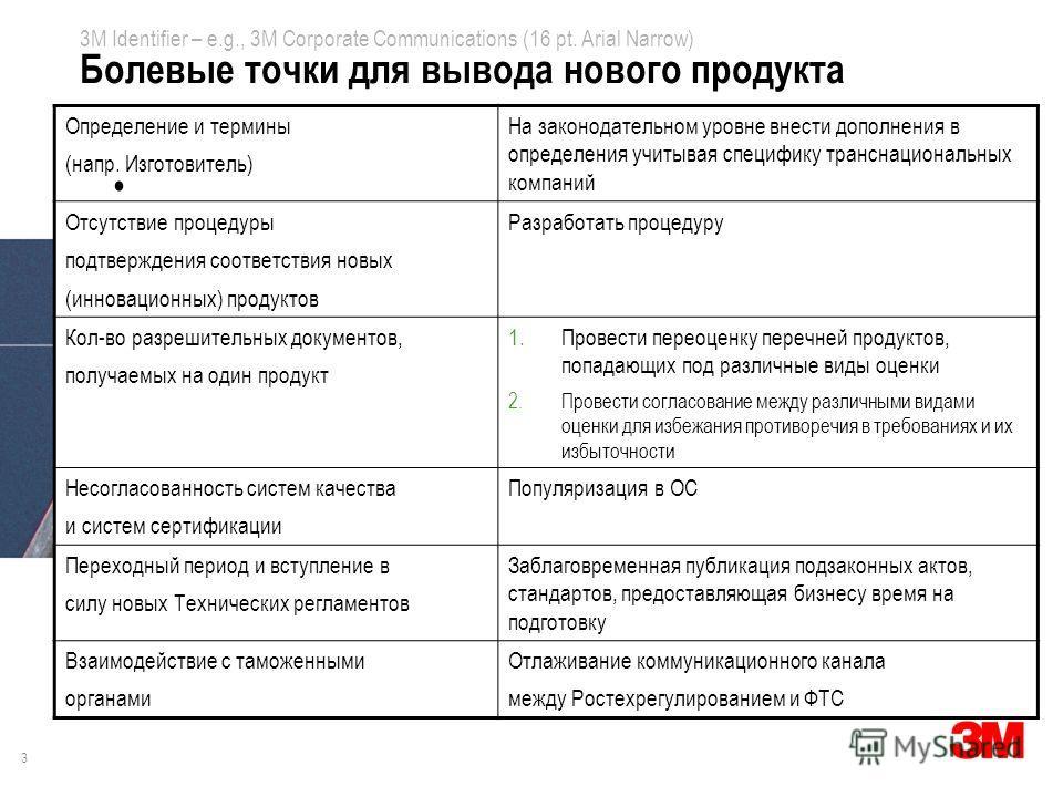 3 3M Identifier – e.g., 3M Corporate Communications (16 pt. Arial Narrow) Болевые точки для вывода нового продукта Определение и термины (напр. Изготовитель) На законодательном уровне внести дополнения в определения учитывая специфику транснациональн