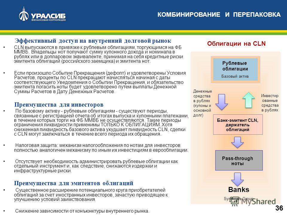 КОМБИНИРОВАНИЕ И ПЕРЕПАКОВКА Эффективный доступ на внутренний долговой рынок CLN выпускаются в привязке к рублевым облигациям, торгующимся на ФБ ММВБ. Владельцы нот получают сумму купонного дохода и номинала в рублях или в долларовом эквиваленте, при