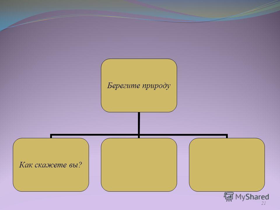Статья 58 Конституцией Российской Федерации: Каждый обязан сохранять природу и окружающую среду, бережно относиться к природным богатствам. 20