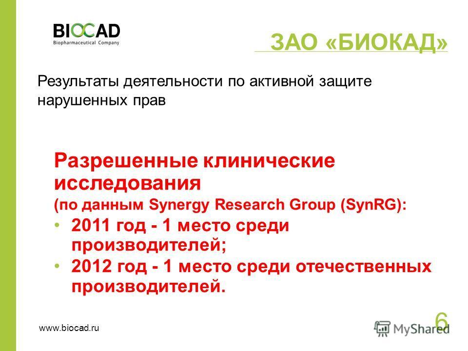 6 ЗАО «БИОКАД» Разрешенные клинические исследования (по данным Synergy Research Group (SynRG): 2011 год - 1 место среди производителей; 2012 год - 1 место среди отечественных производителей. www.biocad.ru Результаты деятельности по активной защите на