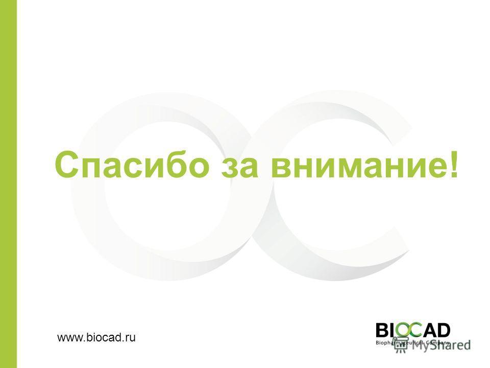 Спасибо за внимание! www.biocad.ru