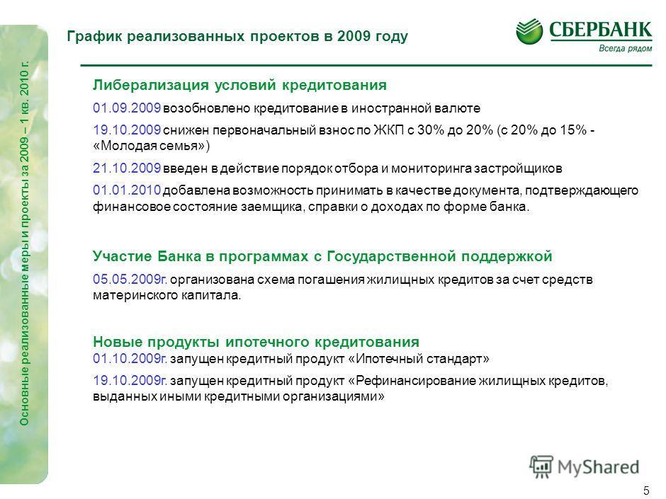 4 Выдача Сбербанком России жилищных кредитов физическим лицам в 2009 – 2010 году Динамика ипотечного кредитования Сбербанка за 2009 – 1 кв. 2010 г.