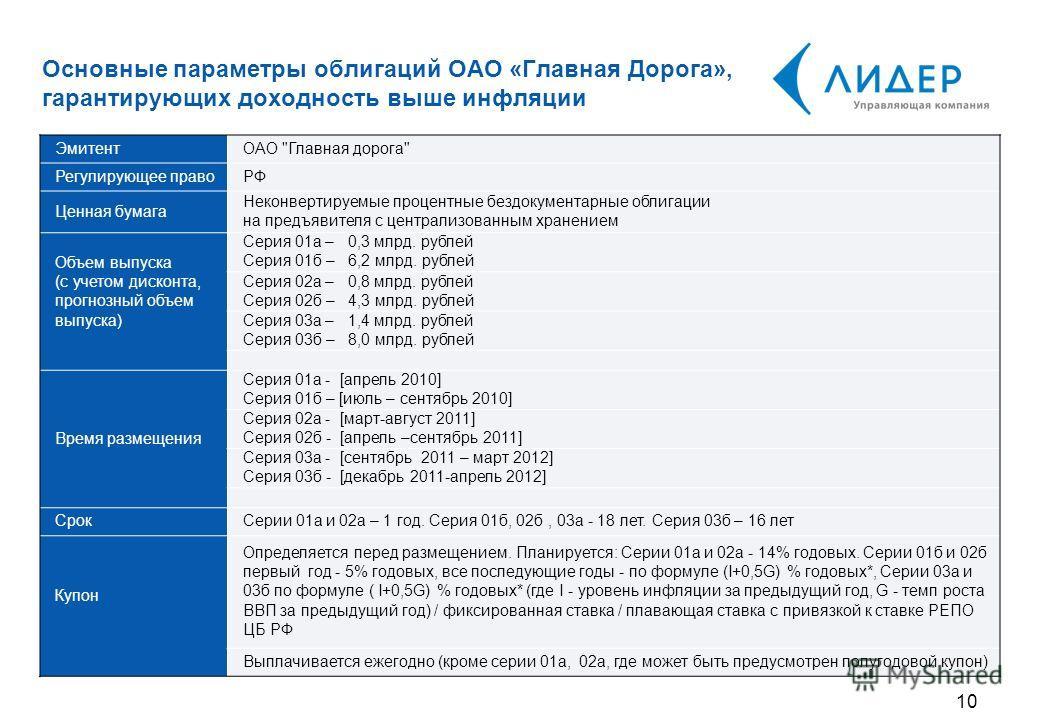 Основные параметры облигаций ОАО «Главная Дорога», гарантирующих доходность выше инфляции 10 ЭмитентОАО