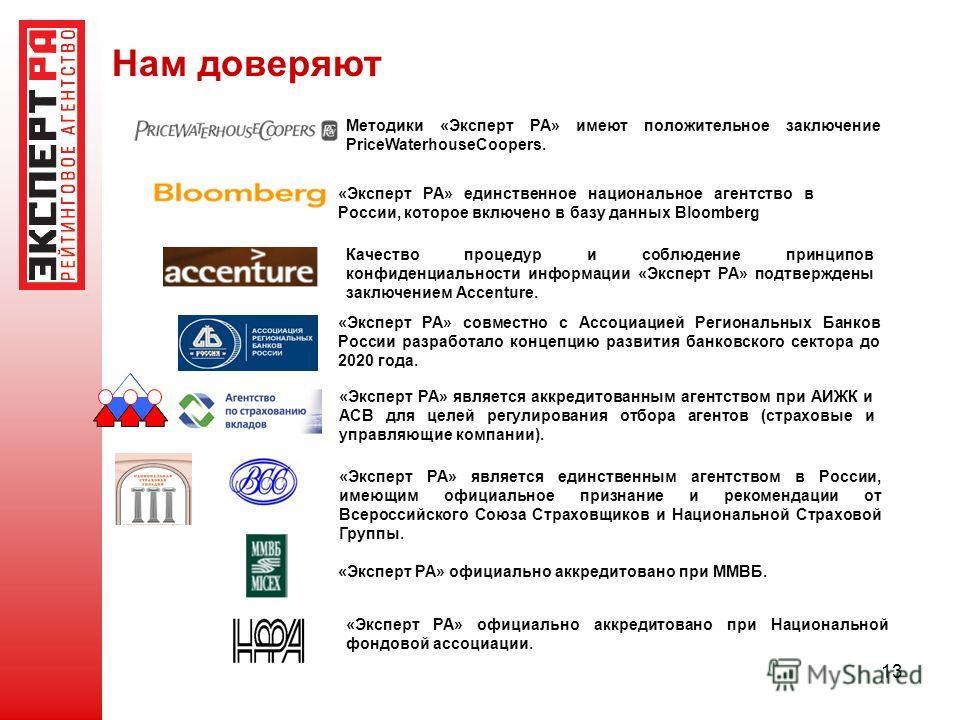 13 Методики «Эксперт РА» имеют положительное заключение PriceWaterhouseCoopers. Качество процедур и соблюдение принципов конфиденциальности информации «Эксперт РА» подтверждены заключением Accenture. «Эксперт РА» является аккредитованным агентством п