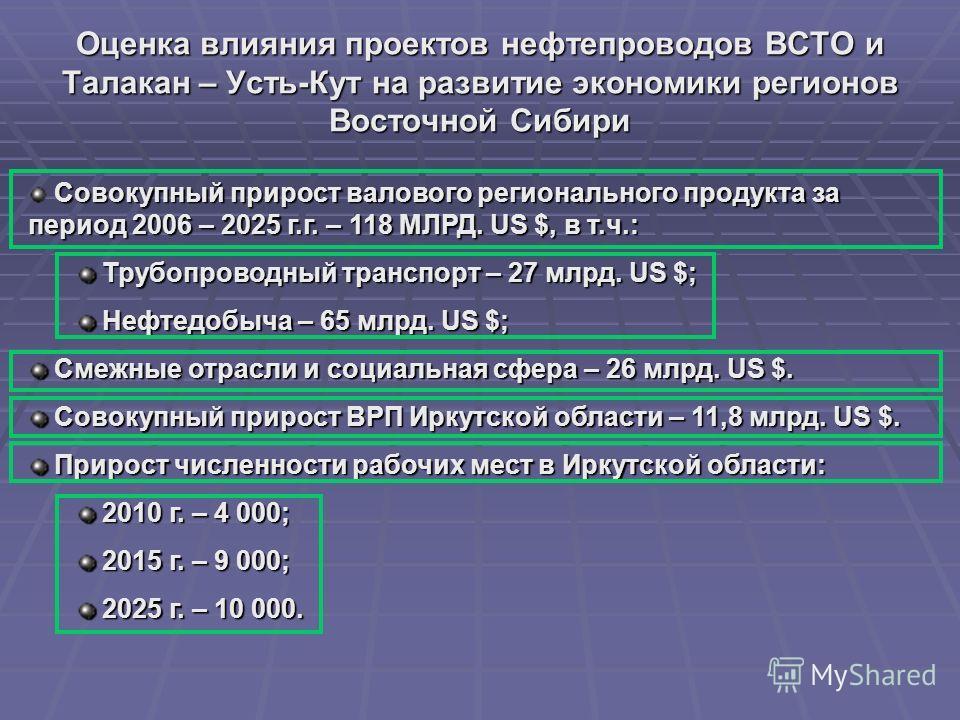 Оценка влияния проектов нефтепроводов ВСТО и Талакан – Усть-Кут на развитие экономики регионов Восточной Сибири Совокупный прирост валового регионального продукта за период 2006 – 2025 г.г. – 118 МЛРД. US $, в т.ч.: Трубопроводный транспорт – 27 млрд