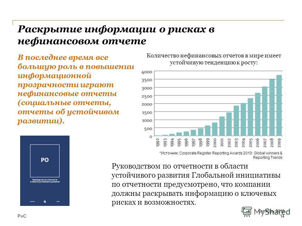 PwC Раскрытие информации о рисках в нефинансовом отчете 14 Октябрь 2010 В последнее время все большую роль в повышении информационной прозрачности играют нефинансовые отчеты (социальные отчеты, отчеты об устойчивом развитии). Руководством по отчетнос