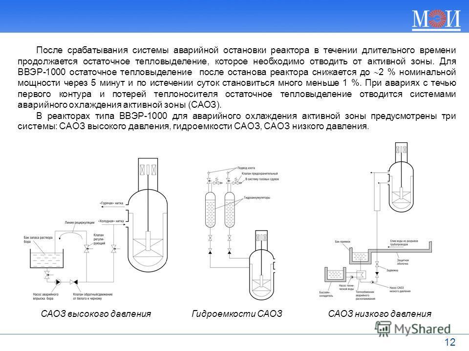 12 После срабатывания системы аварийной остановки реактора в течении длительного времени продолжается остаточное тепловыделение, которое необходимо отводить от активной зоны. Для ВВЭР-1000 остаточное тепловыделение после останова реактора снижается д
