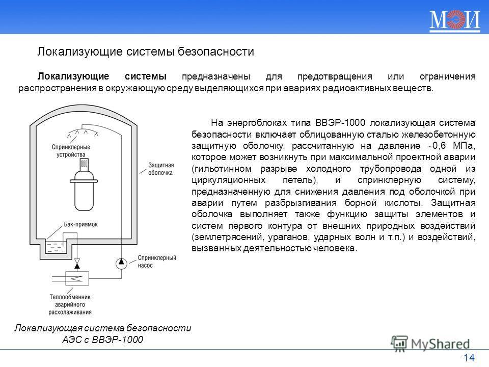 14 Локализующие системы предназначены для предотвращения или ограничения распространения в окружающую среду выделяющихся при авариях радиоактивных веществ. Локализующие системы безопасности На энергоблоках типа ВВЭР-1000 локализующая система безопасн