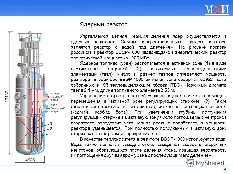 8 Управляемая цепная реакция деления ядер осуществляется в ядерных реакторах. Самым распространенным видом реактора является реактор с водой под давлением. На рисунке показан российский реактор ВВЭР-1000 (водо-водяной энергетический реактор электриче