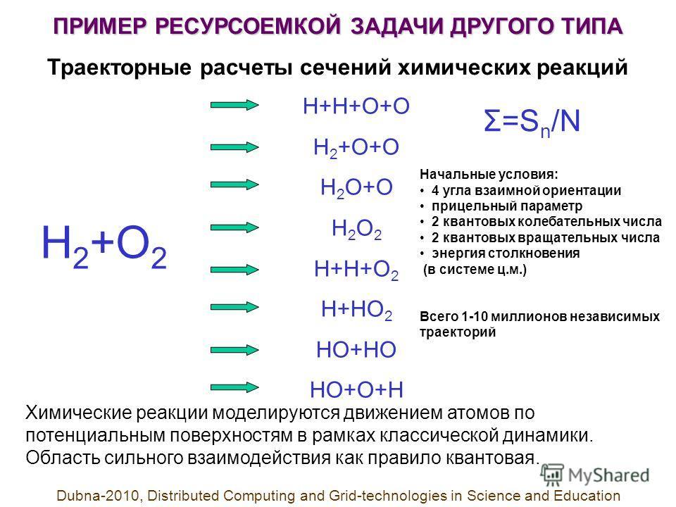 ПРИМЕР РЕСУРСОЕМКОЙ ЗАДАЧИ ДРУГОГО ТИПА Траекторные расчеты сечений химических реакций H 2 +O 2 Σ=S n /N H+H+O+O H 2 +O+O H 2 O+O H 2 O 2 H+H+O 2 H+HO 2 HO+HO HO+O+H Начальные условия: 4 угла взаимной ориентации прицельный параметр 2 квантовых колеба