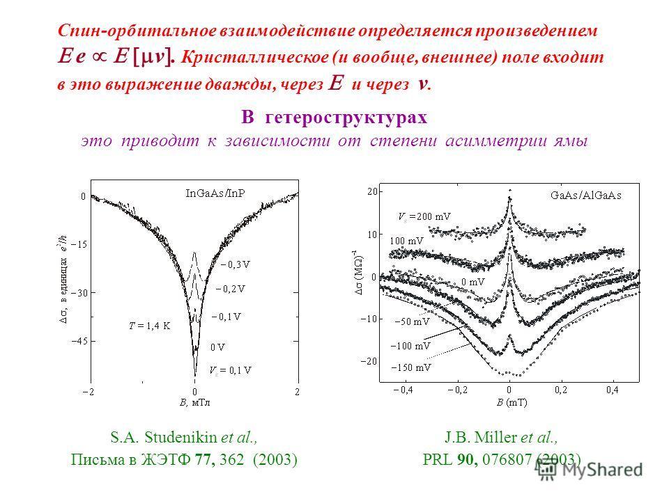 Спин-орбитальное взаимодействие определяется произведением e v. Кристаллическое (и вообще, внешнее) поле входит в это выражение дважды, через и через v. В гетероструктурах это приводит к зависимости от степени асимметрии ямы J.B. Miller et al., PRL 9