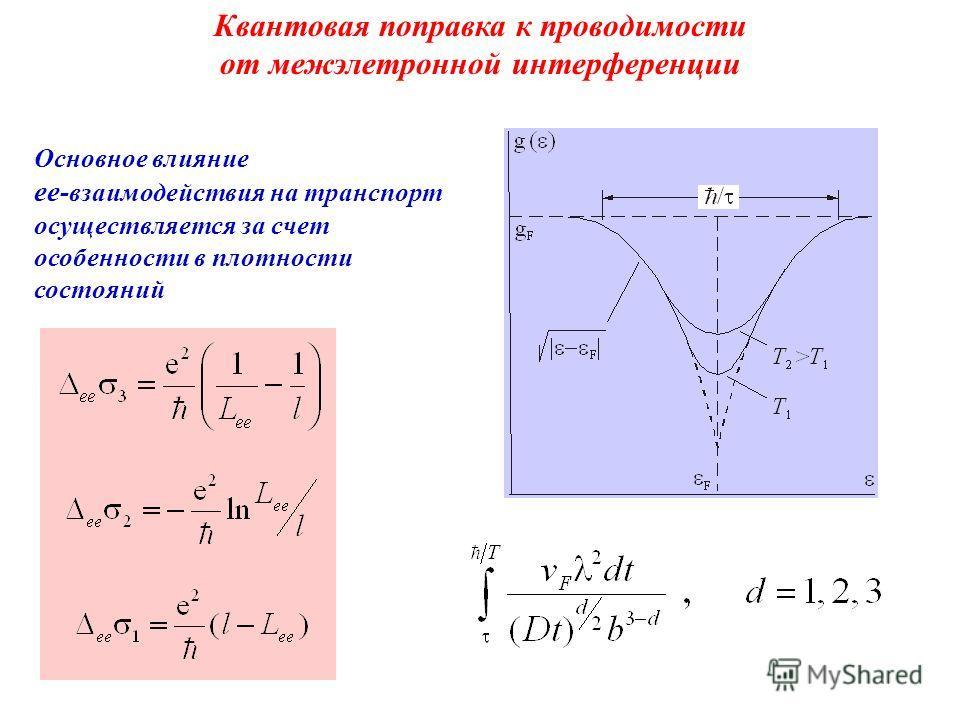 Квантовая поправка к проводимости от межэлетронной интерференции Основное влияние ее -взаимодействия на транспорт осуществляется за счет особенности в плотности состояний