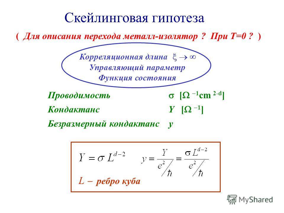 Проводимость [ 1 cm 2-d ] Кондактанс Y [ 1 ] Безразмерный кондактанс y L ребро куба Скейлинговая гипотеза ( Для описания перехода металл-изолятор ? При Т=0 ? ) Корреляционная длина Управляющий параметр Функция состояния