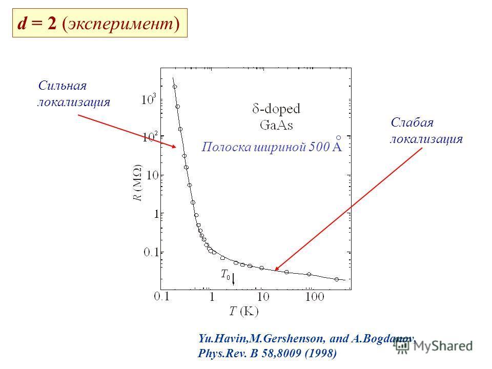 d = 2 (эксперимент) Yu.Havin,M.Gershenson, and A.Bogdanov, Phys.Rev. B 58,8009 (1998) Слабая локализация Сильная локализация Полоска шириной 500 А