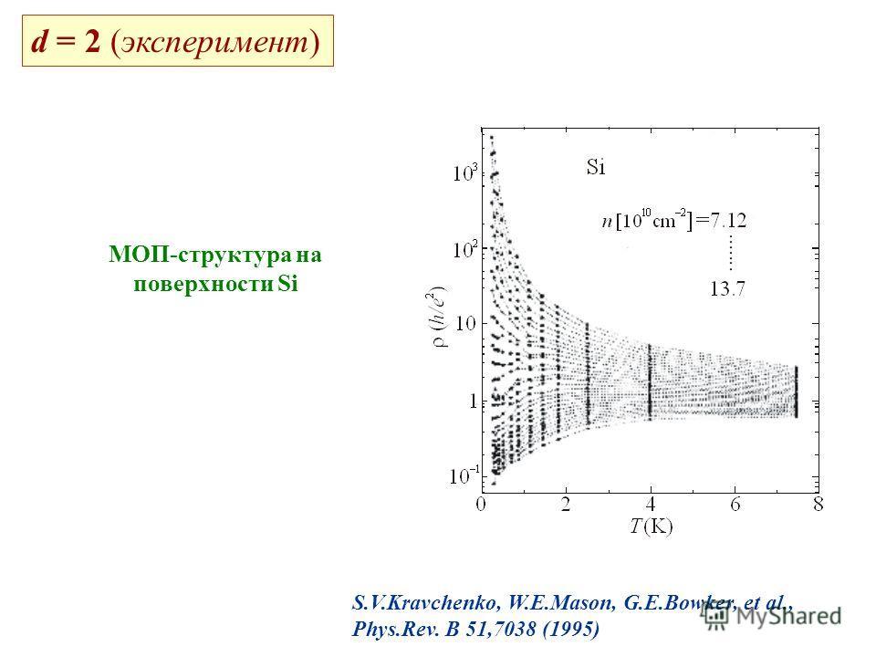 d = 2 (эксперимент) S.V.Kravchenko, W.E.Mason, G.E.Bowker, et al., Phys.Rev. B 51,7038 (1995) МОП-структура на поверхности Si