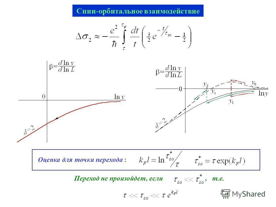 Спин-орбитальное взаимодействие Оценка для точки перехода : Переход не произойдет, если, т.е.
