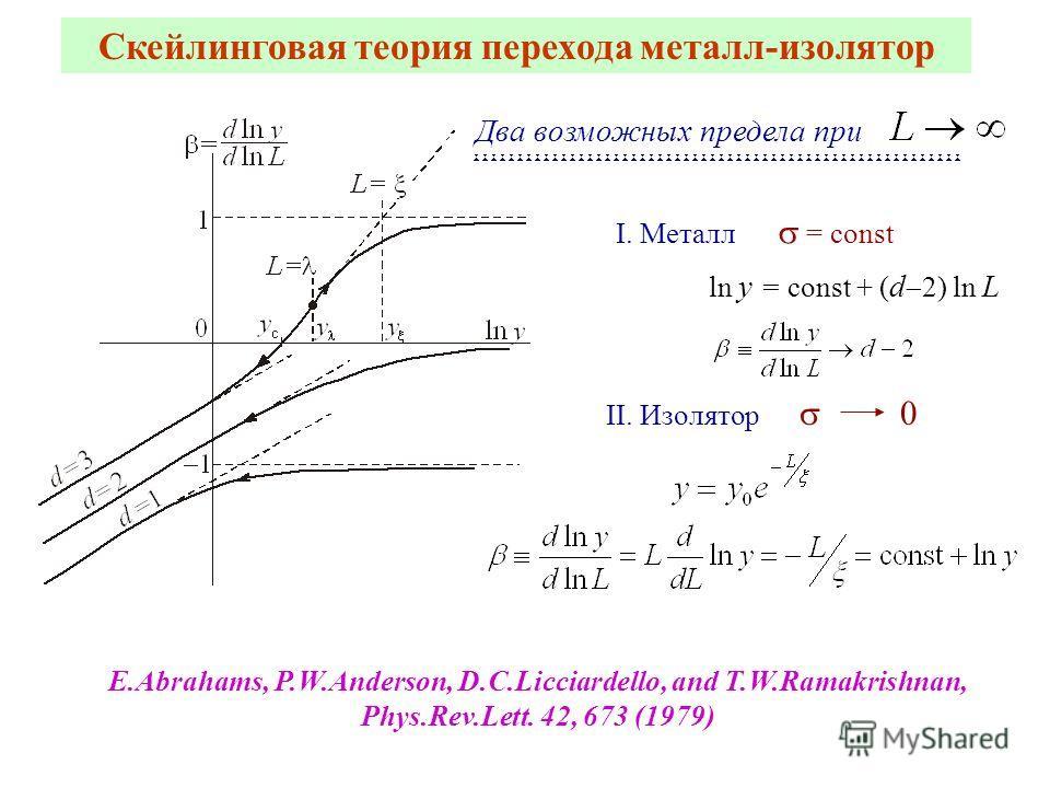 Скейлинговая теория перехода металл-изолятор Два возможных предела при I. Металл = const ln y = const + ( d 2) ln L II. Изолятор 0 E.Abrahams, P.W.Anderson, D.C.Licciardello, and T.W.Ramakrishnan, Phys.Rev.Lett. 42, 673 (1979)