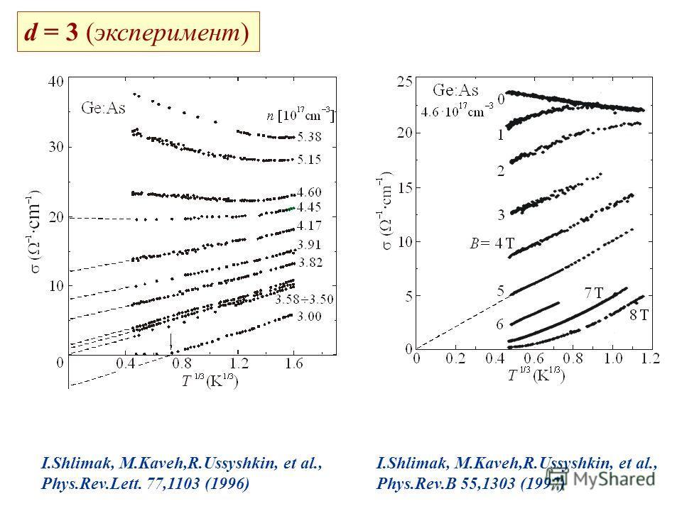 d = 3 (эксперимент) I.Shlimak, M.Kaveh,R.Ussyshkin, et al., Phys.Rev.Lett. 77,1103 (1996) I.Shlimak, M.Kaveh,R.Ussyshkin, et al., Phys.Rev.B 55,1303 (1997)