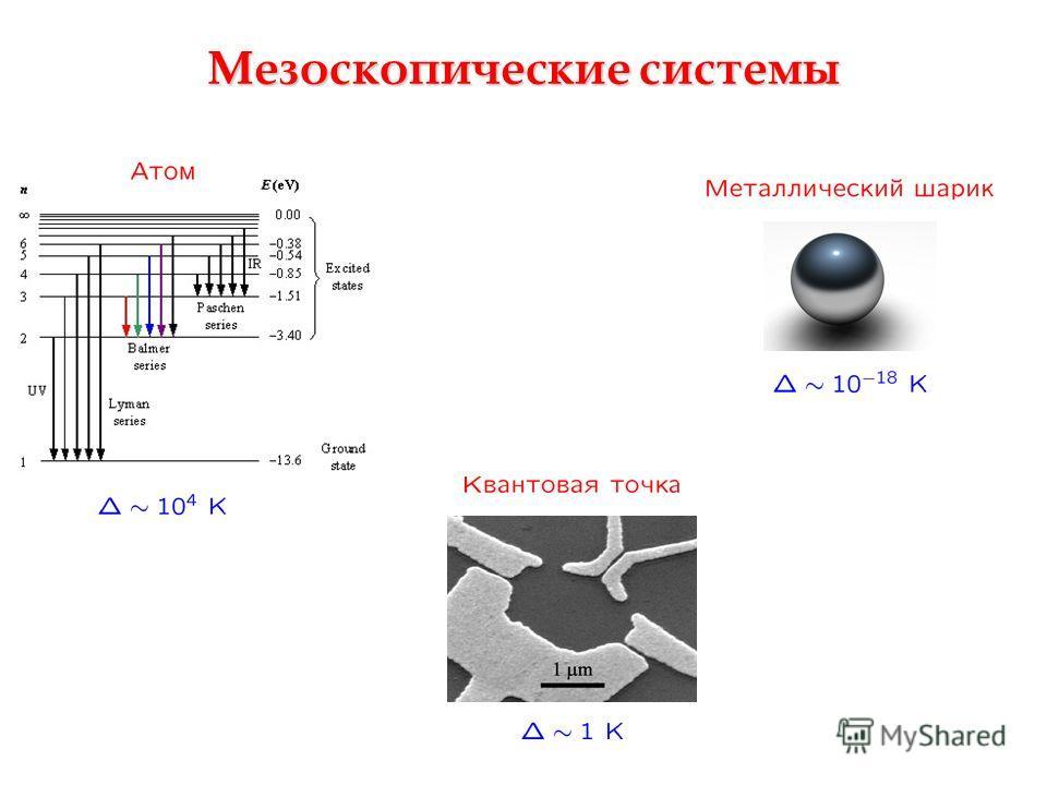 Мезоскопические системы