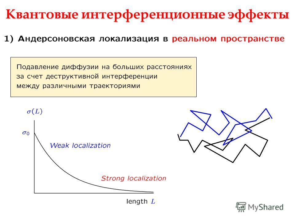 Квантовые интерференционные эффекты