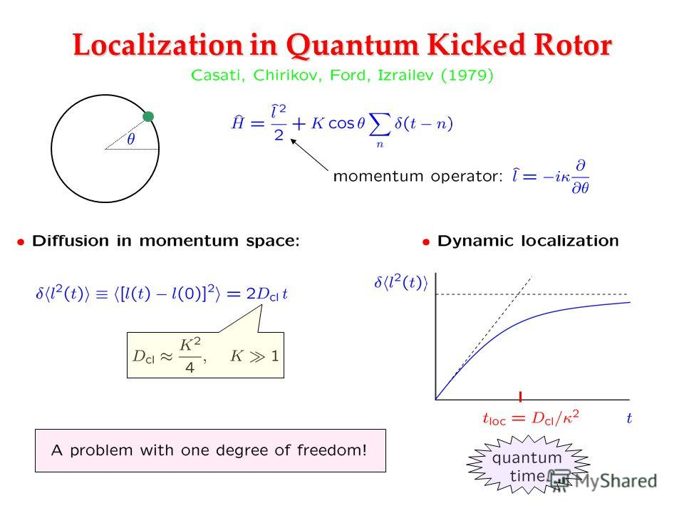 Localization in Quantum Kicked Rotor