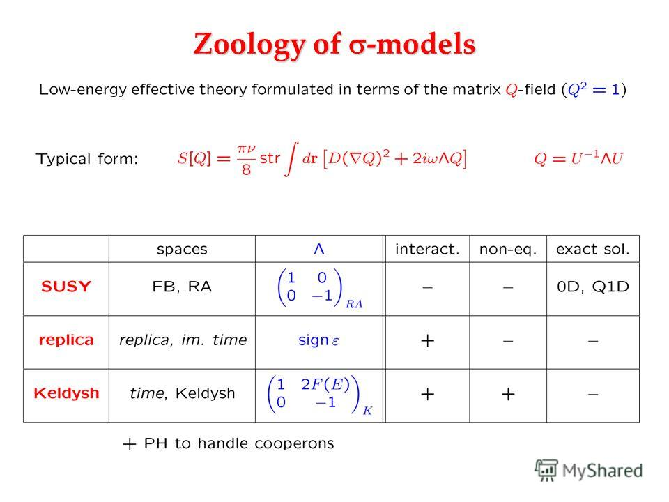 Zoology of -models