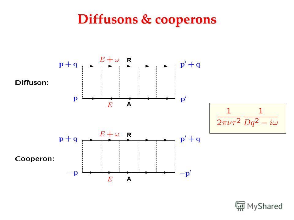 Diffusons & cooperons R A R A