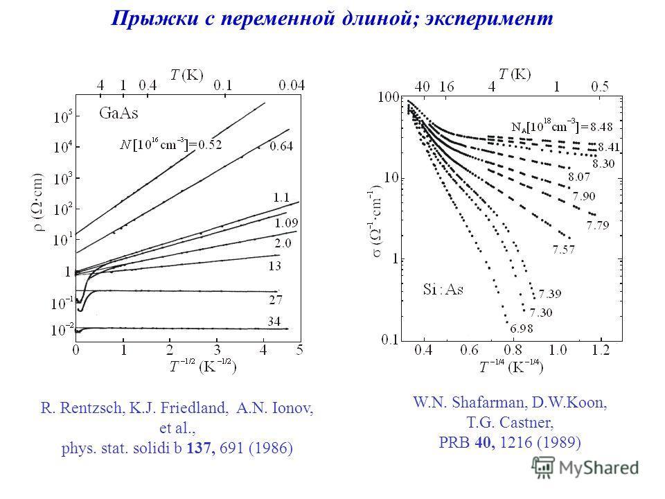 Прыжки с переменной длиной; эксперимент R. Rentzsch, K.J. Friedland, A.N. Ionov, et al., phys. stat. solidi b 137, 691 (1986) W.N. Shafarman, D.W.Koon, T.G. Castner, PRB 40, 1216 (1989)