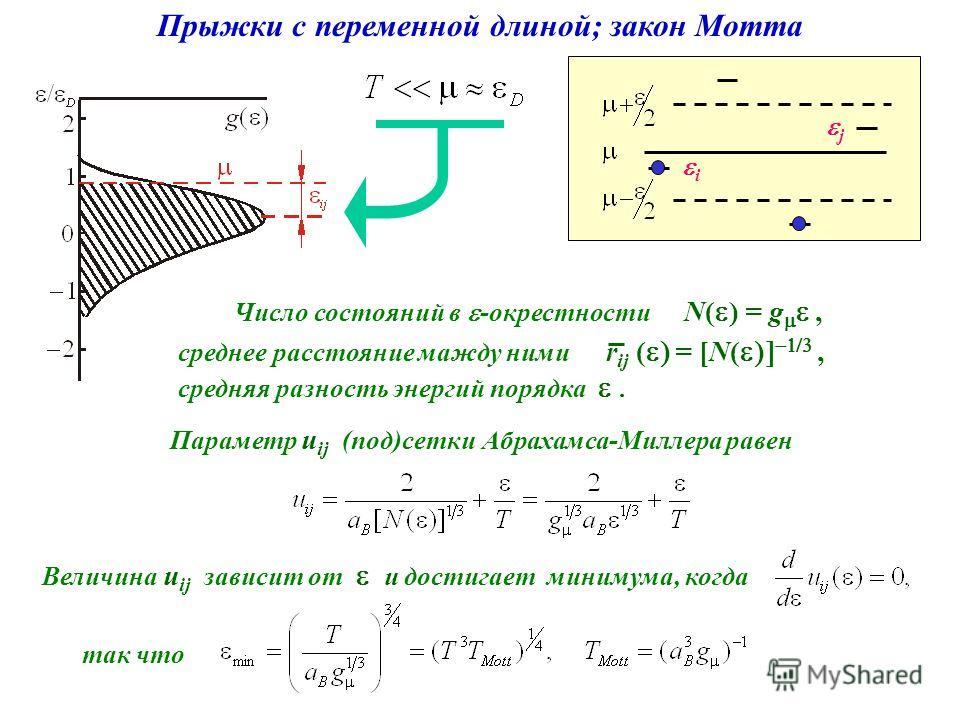 Прыжки с переменной длиной; закон Мотта j i Число состояний в -окрестности N( ) = g, среднее расстояние мажду ними r ij ( = [N(, средняя разность энергий порядка Параметр u ij (под)сетки Абрахамса-Миллера равен Величина u ij зависит от и достигает ми