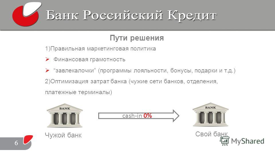 Пути решения 1)Правильная маркетинговая политика Финансовая грамотность завлекалочки (программы лояльности, бонусы, подарки и т.д.) 2)Оптимизация затрат банка (чужие сети банков, отделения, платежные терминалы) cash-in 0% Чужой банк Свой банк 6