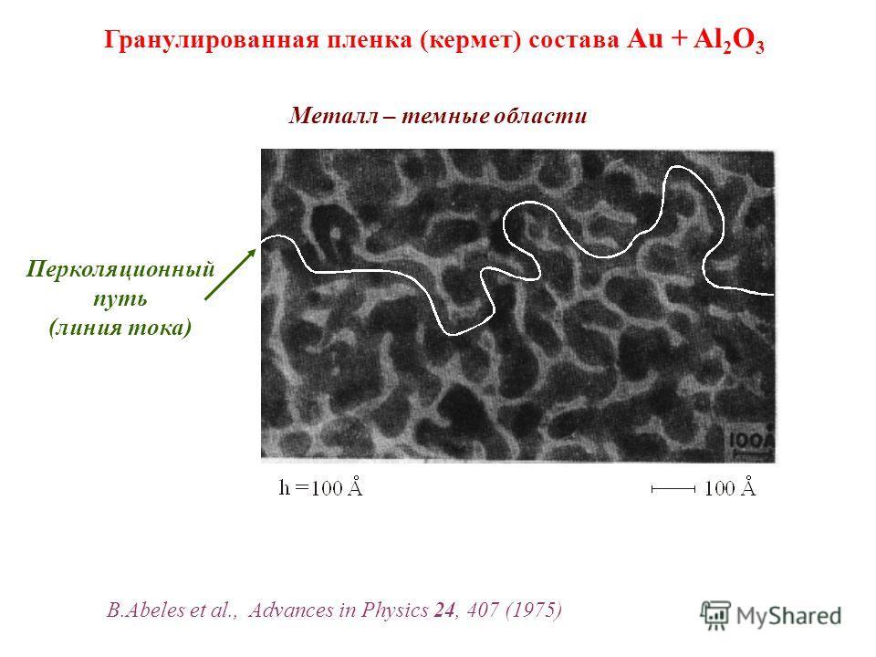 Гранулированная пленка (кермет) состава Au + Al 2 O 3 Металл – темные области Перколяционный путь (линия тока) B.Abeles et al., Advances in Physics 24, 407 (1975)