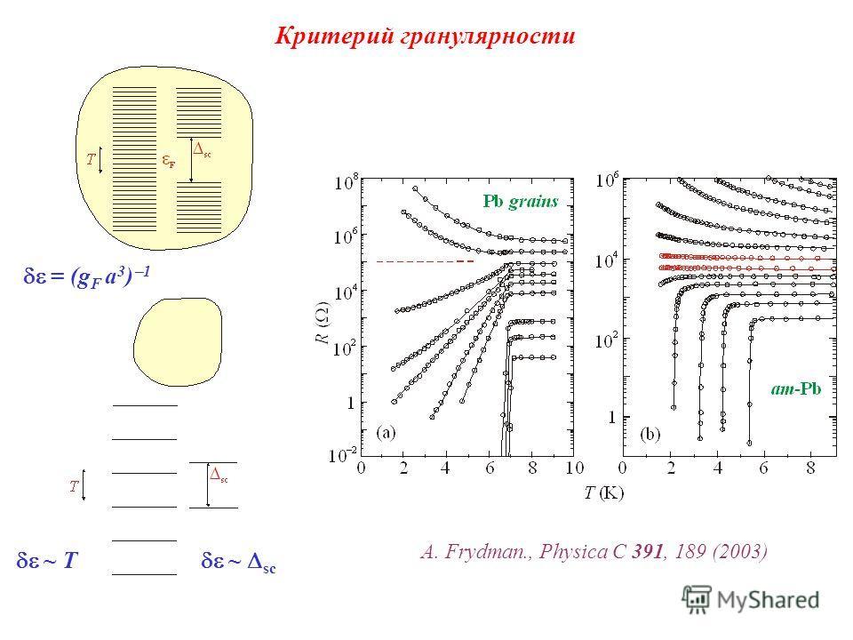 = (g F a 3 ) 1 Критерий гранулярности ~ T ~ sc A. Frydman., Physica C 391, 189 (2003)