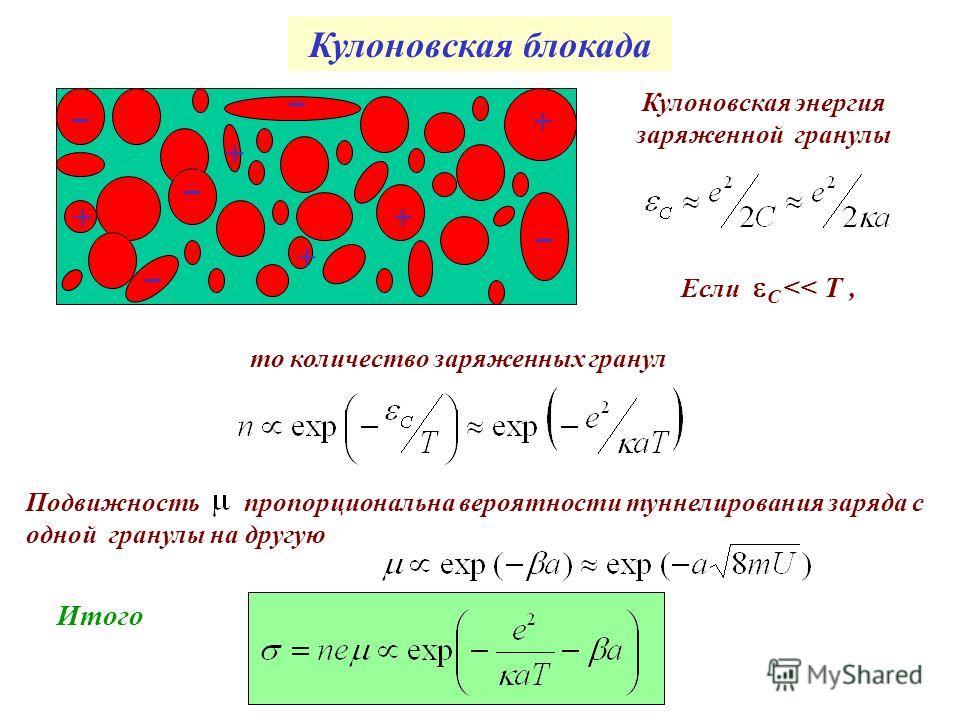Кулоновская блокада ++ + + + Кулоновская энергия заряженной гранулы то количество заряженных гранул Если C