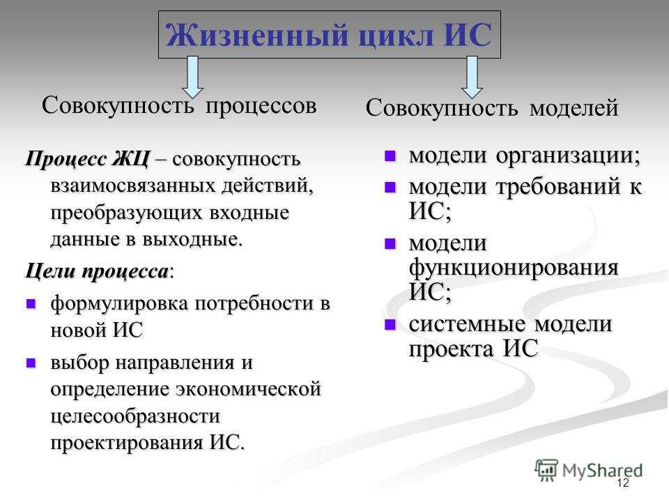12 Процесс ЖЦ – совокупность взаимосвязанных действий, преобразующих входные данные в выходные. Цели процесса: формулировка потребности в новой ИС формулировка потребности в новой ИС выбор направления и определение экономической целесообразности прое